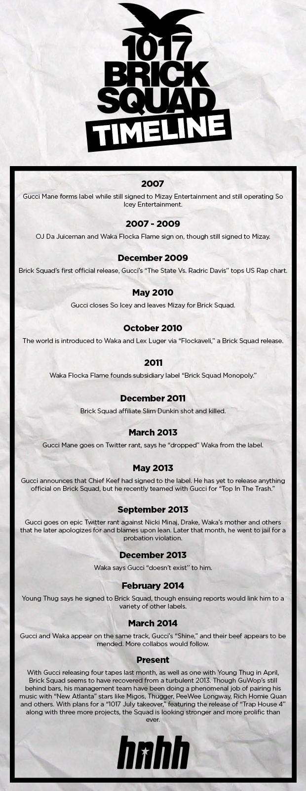 c7d73b6959ce5 ... we ve attempted to round up a history of 1017. Below is a timeline  detailing the label s major signings