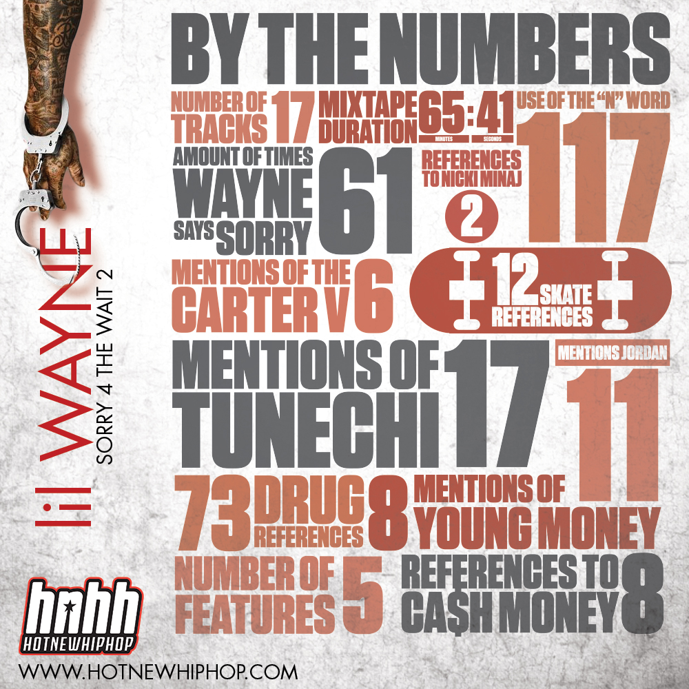 Lil Wayne Sorry 4 The Wait 2 infographic